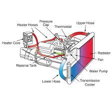 mazda bravo ford courier radiator pd pe pg ph u002796 u002706 mt aluminum