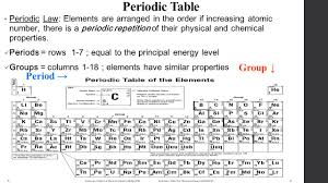 modern periodic table arrangement the periodic table chapter 6 organizing the elements demitri