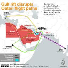 Doha Map Qatari Flight Paths Rerouted By Gulf Crisis Qatar Al Jazeera