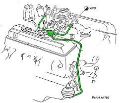 lt1 engine diagram similiar lt engine keywords convertible lt