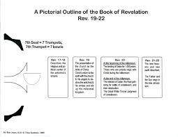 outline of the book of revelation titus institute