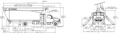 How To Read Dimensions How To Read A Load Chart Crane Load Charts How To Use A Load Chart
