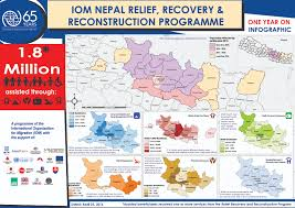 Map Of Nepal In Asia by Foundation Of Hope Year One Of Relief Recovery And