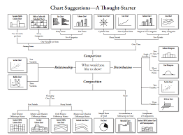 tutorial qlikview pdf qlikview learning path from a starter to a qlikview expert