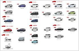 honda car styles boxy cars and why them