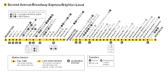 M15 Bus Route Map by Nyc Metro Route Q 2nd Avenue Broadway Express Brighton Local D