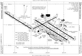 Atlanta Airport Gate Map by St Louis Lambert International Airport Wikipedia