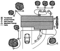 how to design garden lighting electrical wiring creative of 12 volt outdoor lighting how to