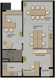 office floor plan templates free 3d benefits open closed planner