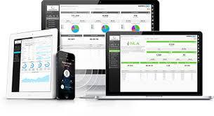 free bigcommerce templates bigcommerce marketing 360