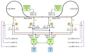 wiring diagram for dcc layouts u2013 the wiring diagram u2013 readingrat net