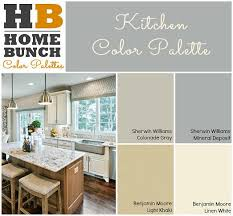 best 25 colonade gray sherwin williams ideas on pinterest