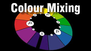 online art class how to mix color paint basket tv