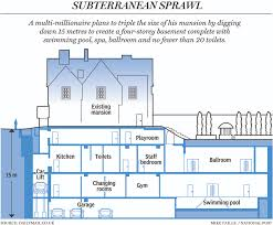 Blueprints For Houses With Basements - billionaires u0027 basements the luxury bunkers making holes in london