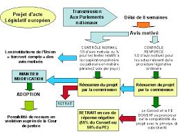 si e conseil europ n le traité de lisbonne