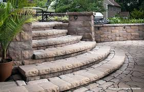 Retaining Wall Calculator And Price Garden Wall Blocks Concrete Stairs Yard And Curved Garden Wall