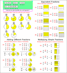 collections of math fractions worksheet bridal catalog