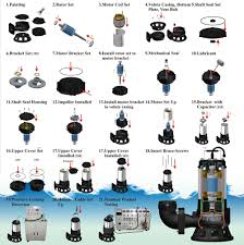 low water sump pump 220v 60hz ac submersible water pump 220 volt submersible sump pump