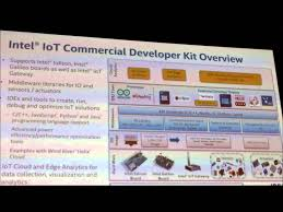 developing solutions with the intel iot gateway youtube