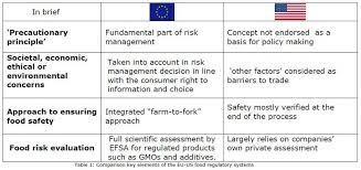 eu food labelling regulations allergen manager rs solutions