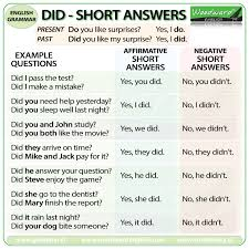short answers in the past tense english grammar