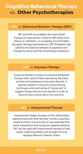 best 10 mental health therapy ideas on pinterest mental health