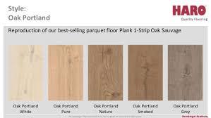 laminate flooring haro floorng zealand