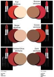 we u0027ve got the perfect red lipstick for every skin tone grazia