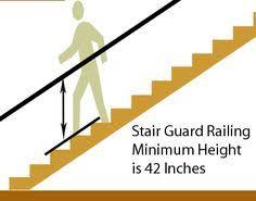 Handrail Height Code California Standard Deck Railing Height Decks Residential Building Permits