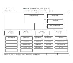 ics organizational chart socialmediaworks co