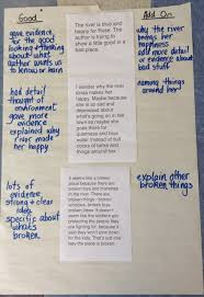 Sustained Silent Reading Worksheet Reading Across The Curriculum Teaming Rocks Collaborate In