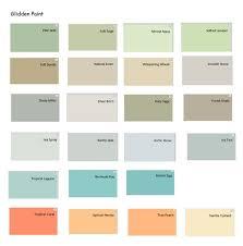 glidden paint colors interior creativity rbservis com