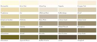 100 ideas lowes interior paint colors on mailocphotos com