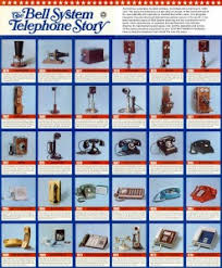 history of telephone fantastic chart of the development of the telephone tapestry of