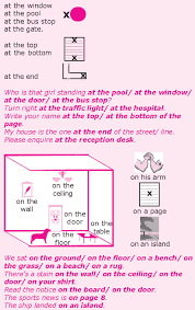 grade 8 grammar lesson 28 at on and in prepositions of place