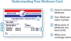 understanding your medicare card mymedicarematters