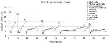 what is e ion plasma electron beam induction laser mhi inc