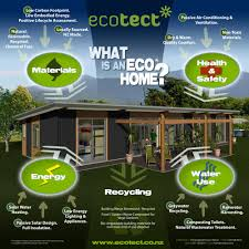 ecotect mark fielding residential design solabode