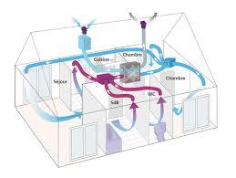 vmc chambre n 24 st installer une ventilation flux filièrepro