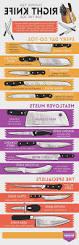 list of kitchen knives paleovelo com