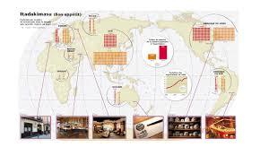 le monde de la cuisine la cuisine japonaise à la conquête du monde zoom japon