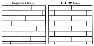 laminate flooring layout pattern gurus floor