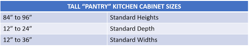 standard kitchen cabinet height kitchen cabinet sizes and specifications guide home