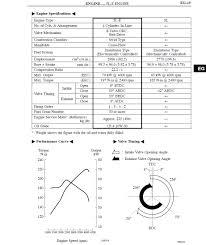 lexus lx450 fuel economy lets talk brake specific fuel consumption ih8mud forum