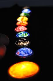 Solar System Night Light Push Light Planets Activities For Children Paint Play Rainy