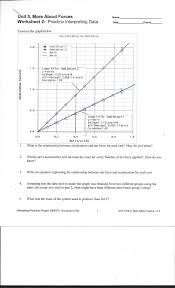 nit 5 more about forces worksheet 2 practice int chegg com