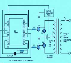 circuit diagram of solar inverter for home how solar inverter works
