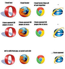 Who Are We Browsers Meme - internet explorer meme what do we want bigking keywords and pictures