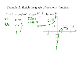 2 7graphs of rational functions students will analyze and sketch