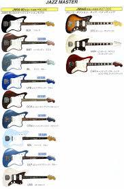 official list of cij jazzmaster colors page 2 offsetguitars com